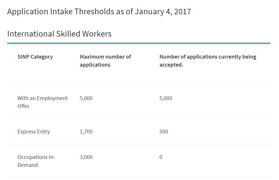 ee-intake-thresholds-2017-1-4