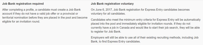 2017.06.06 job bank