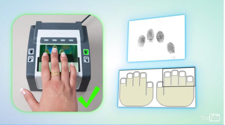 Biometric finger