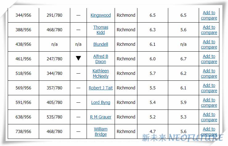 2015-2016 elelmentary rank 3